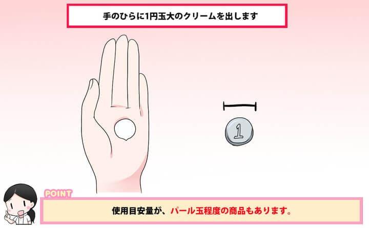 1円玉大を手の平に乗せる